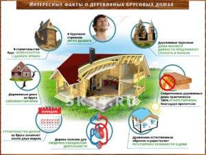 Факты о домах из бруса